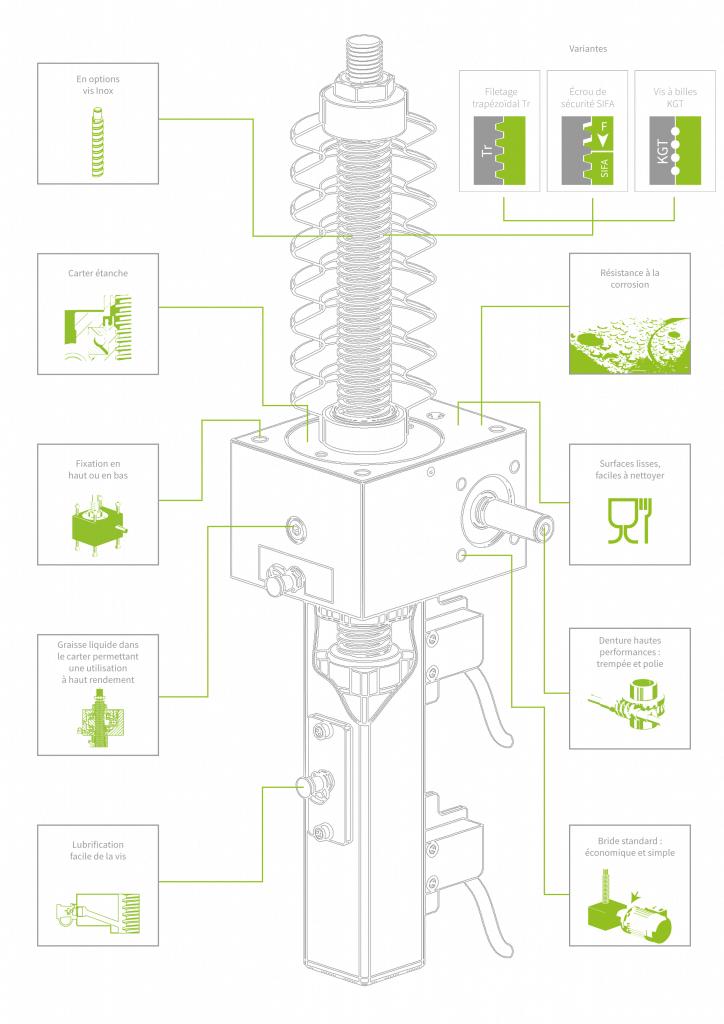 Construction | Série-GSZ